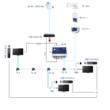 Ekselans MD IR UHF/VHF modulátor elvi megvalósítás 2.